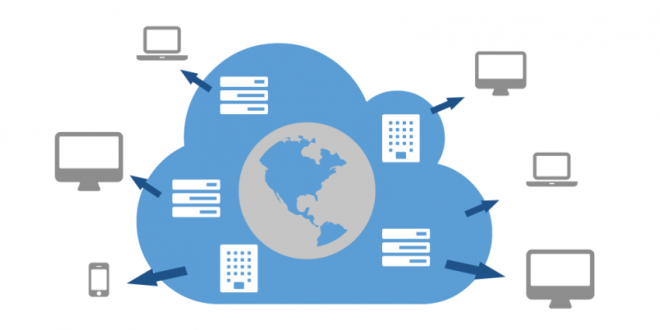 What's CDN and how it Works